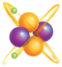 The Helium Atom